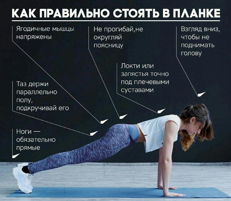 Упражнения для похудения как правильно начать