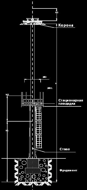 Мачты со стационарно-мобильной короной тип МГФ-СР-М