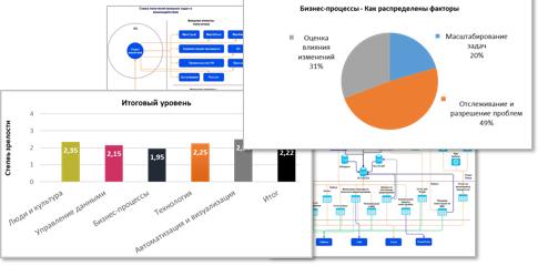 Аудит процессов управления данными и системы аналитики