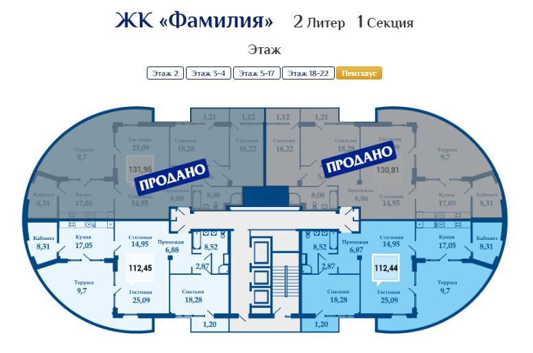 Планировки квартир ЖК Фамилия пентхаус