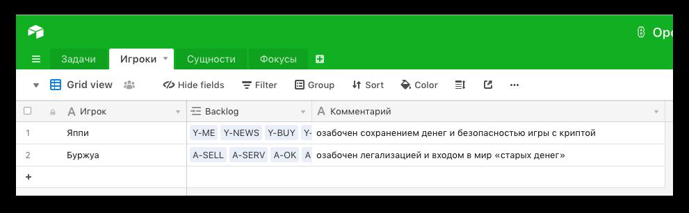 Таблица основных игроков   sobakapav.ru