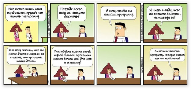 Комикс о связи заказчика, программиста и ТЗ | Sobakapav.ru