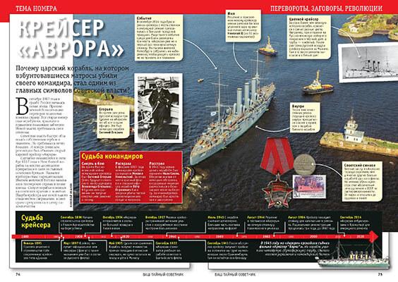 Крейсер «Аврора» история