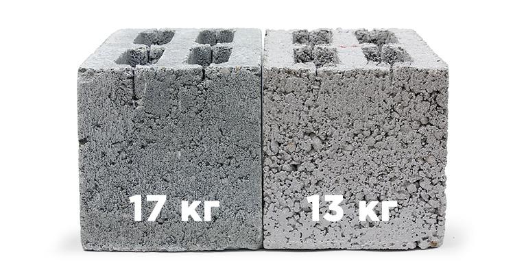 вес керамзитобетонных блоков
