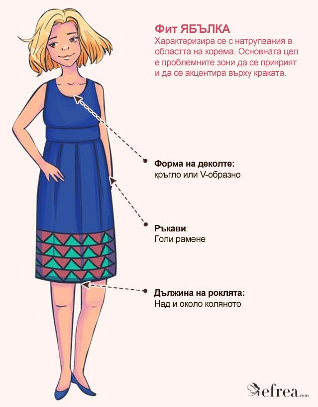 Модни съвети за перфектната рокля за фигура тип ябълка с голям корем.