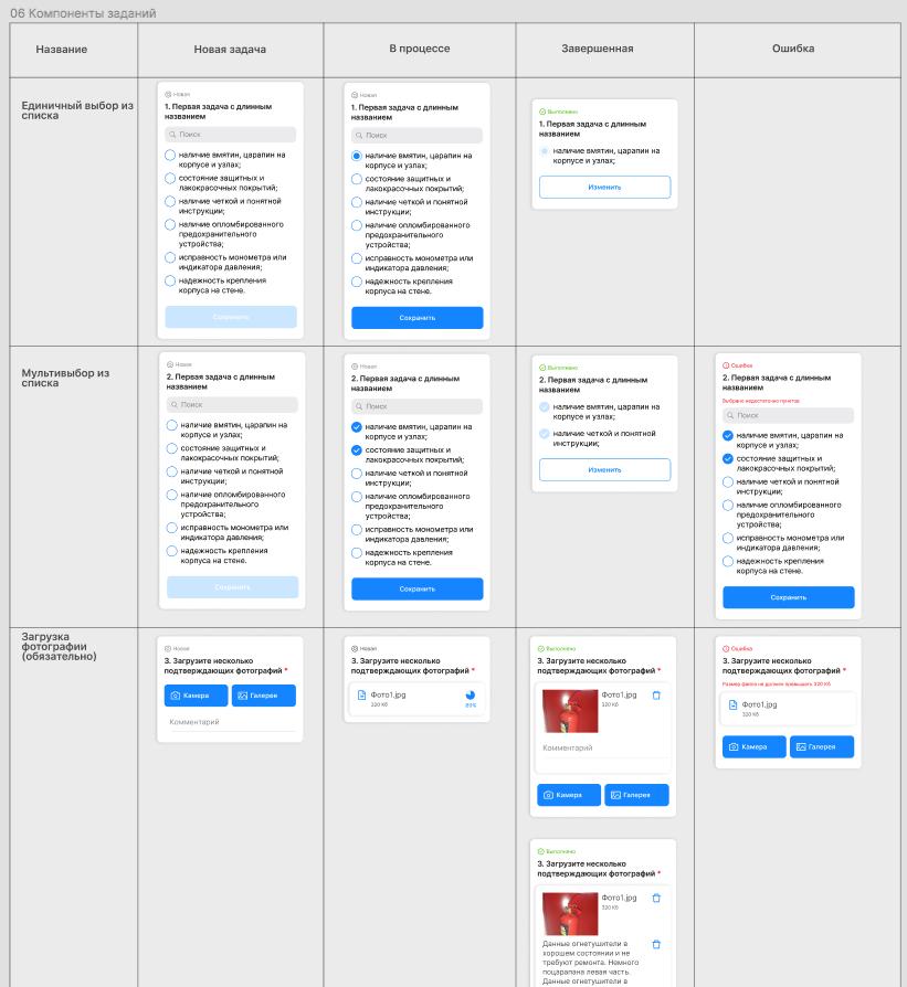 Приложение «Контроль». Состояния компонентов | SobakaPav.ru