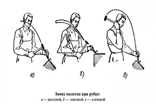 Назначение, правила и приемы рубки металла