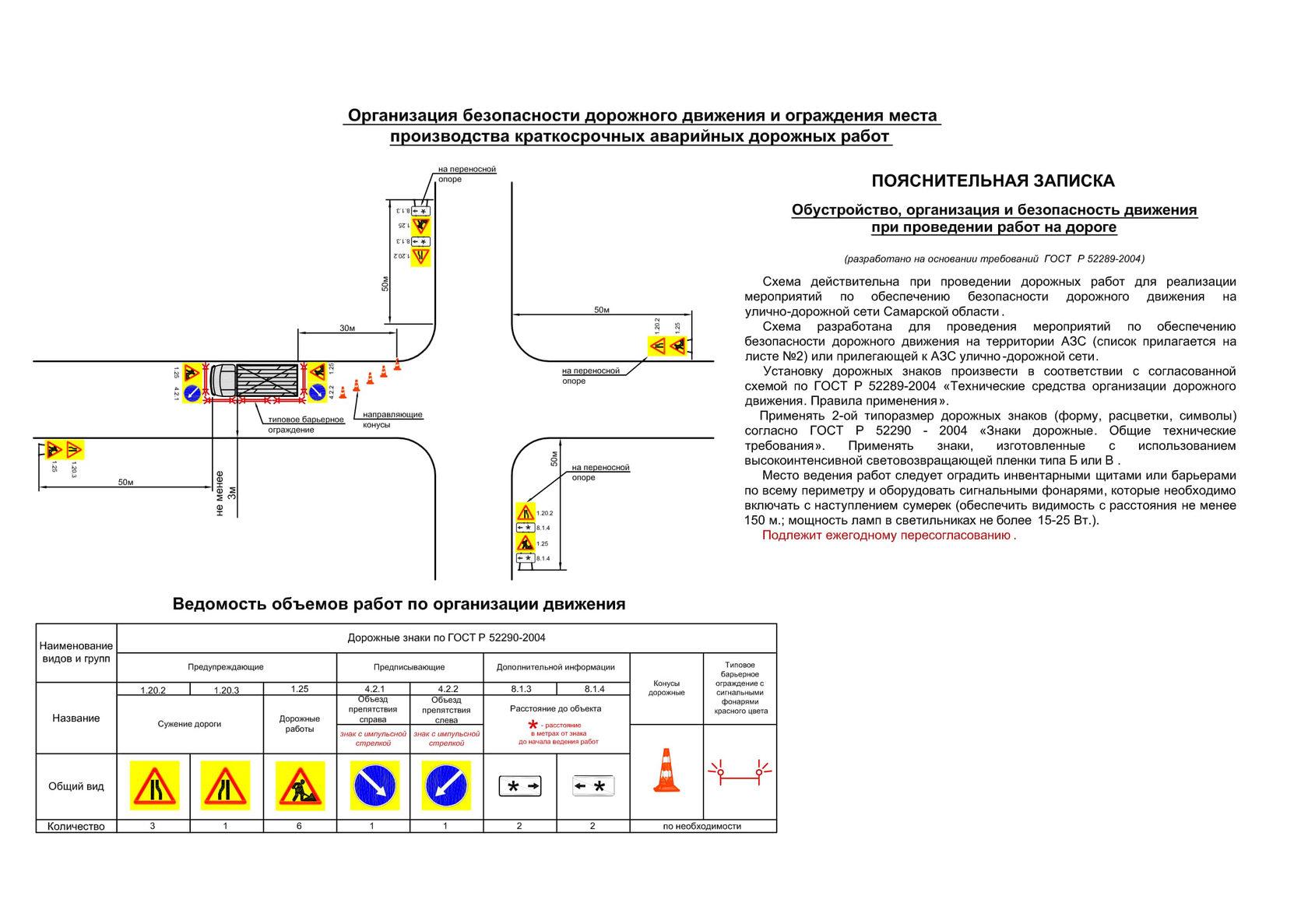 Схема дислокации дорожных знаков и разметки фото 935