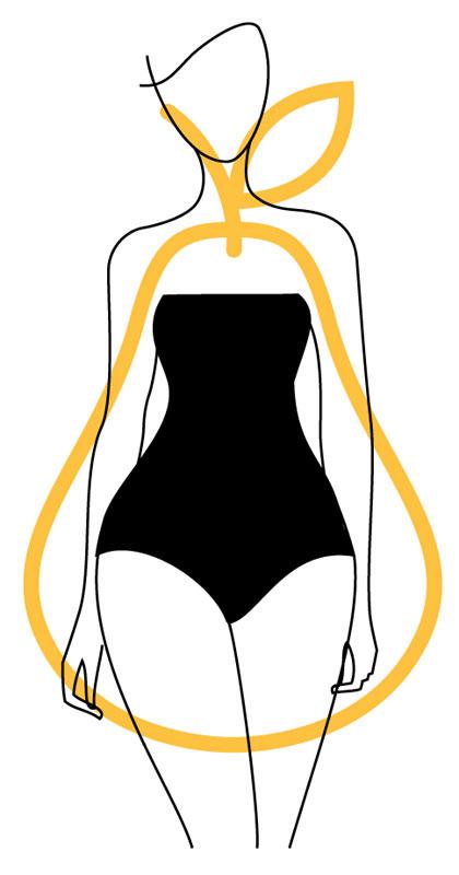 Дамска фигура тип круша с ясно изразен ханш и по-тесни рамене. Вижте кои са подходящите дамски панталони за фит круша