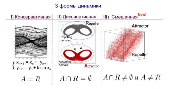 Математическая девушка модель работы двигателя топ фотографы россии