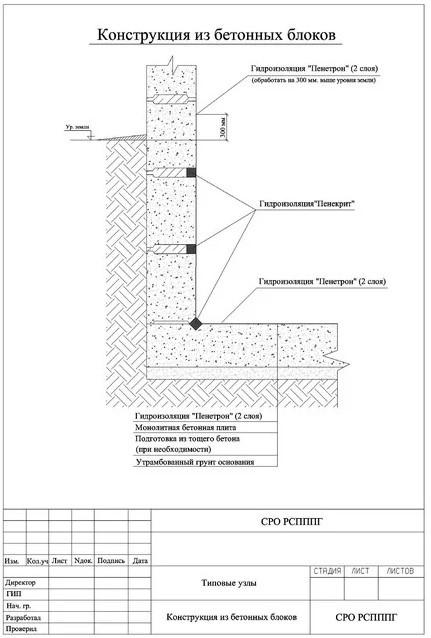 конструкция из бетонных блоков