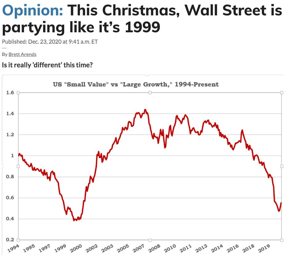 Wall-Street вечеринки
