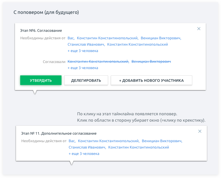 Элементы интерфейсы созданные под будущее развитие | SobakaPav.ru