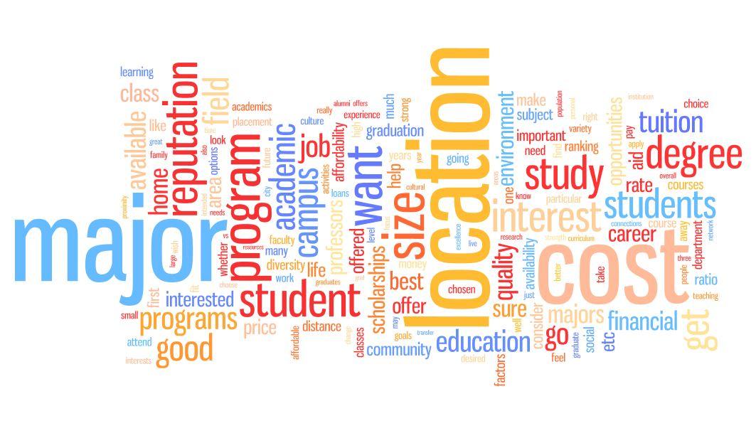 исследование университетов