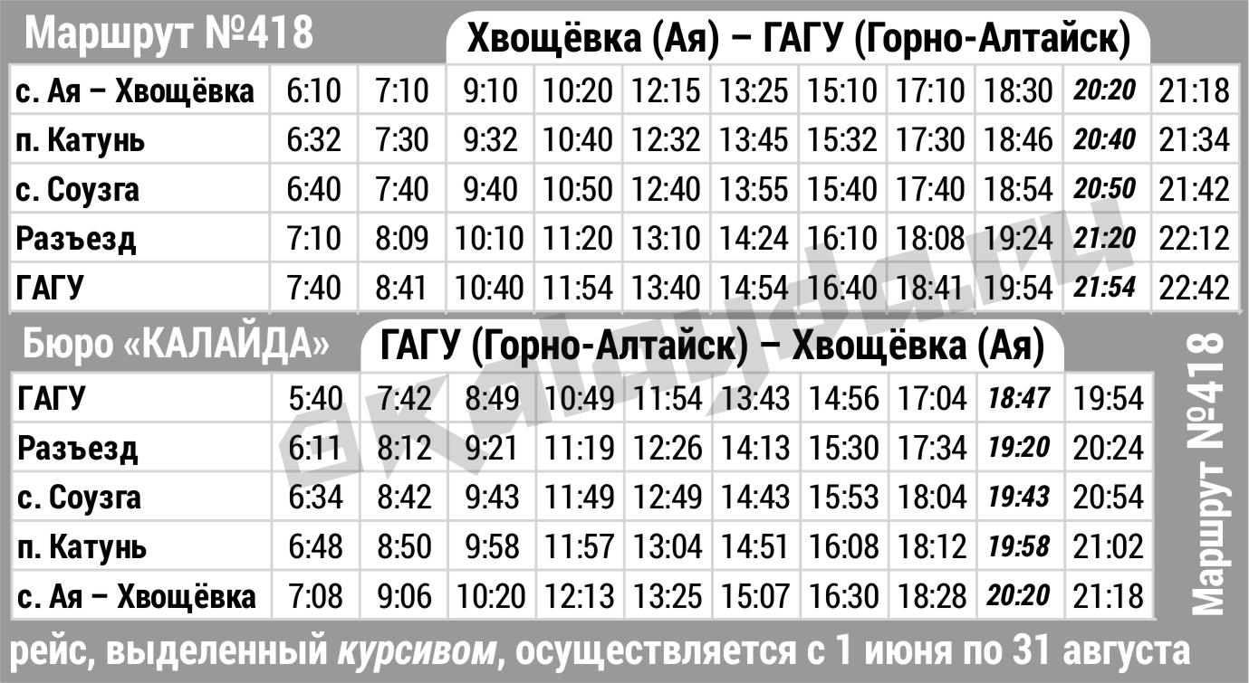 Расстояние горно-алтайск - бийск по прямой составляет 81 км.