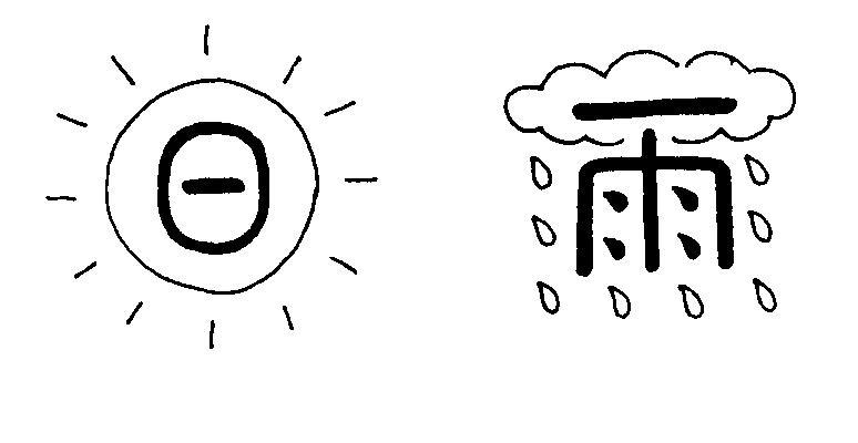 иероглифы с картинками для запоминания котовске