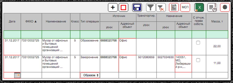 Очень неудобно пользоваться такой таблицей | SobakaPav.ru