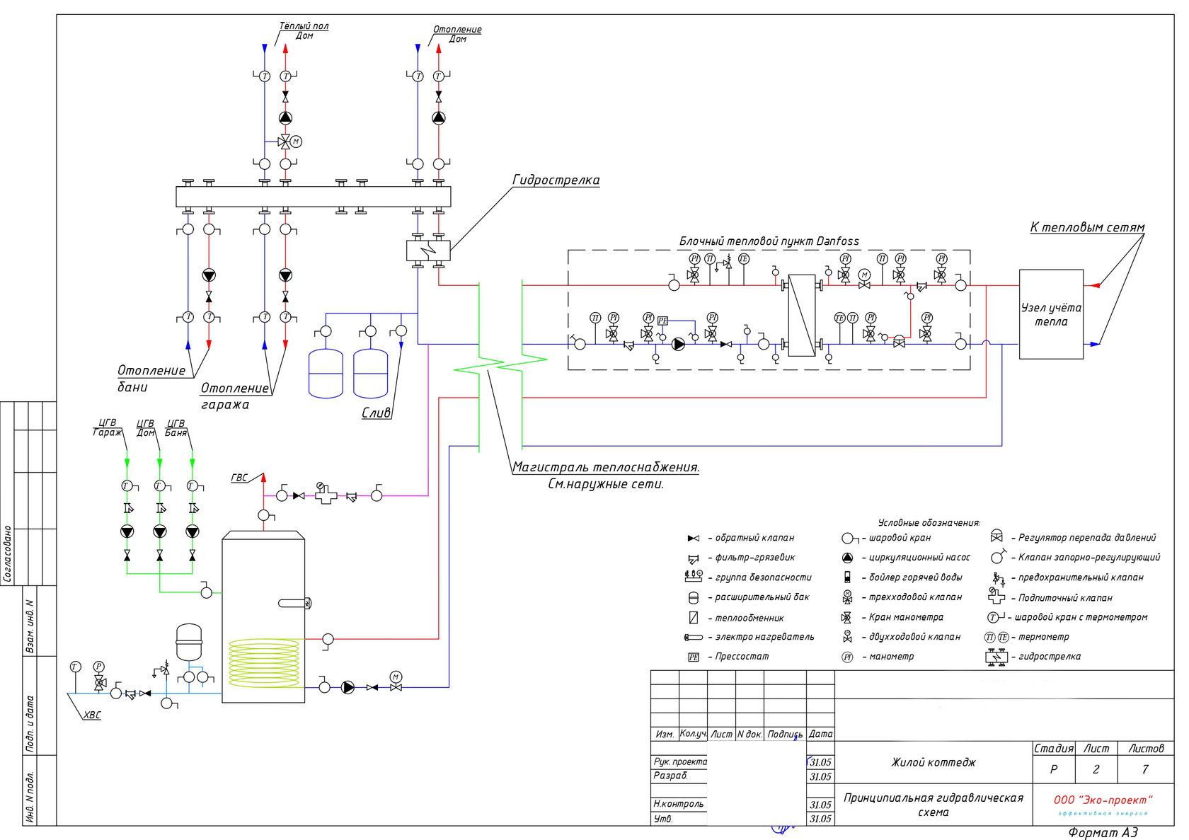 Принципиальные схемы элеватора шнековый транспортер тш 1