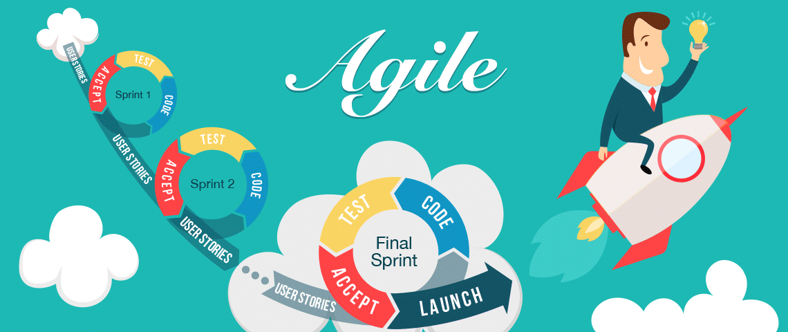 agile Who should apply if you work on agile teams or if your organization is adopting agile practices, the pmi-acp is a good choice for you compared with other agile certifications based solely on training and exams, the pmi-acp is evidence of your real-world, hands-on experience and skill.