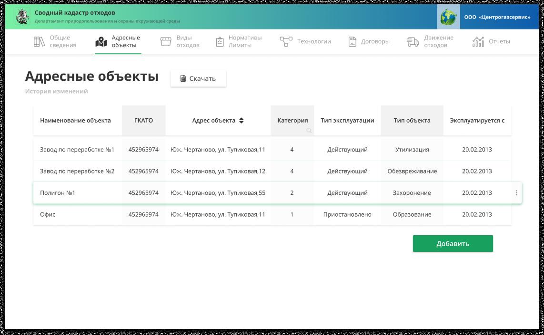 Мы переделали таблицу | SobakaPav.ru