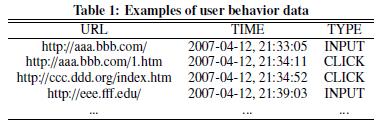 ссылочный алгоритм browserank для seo