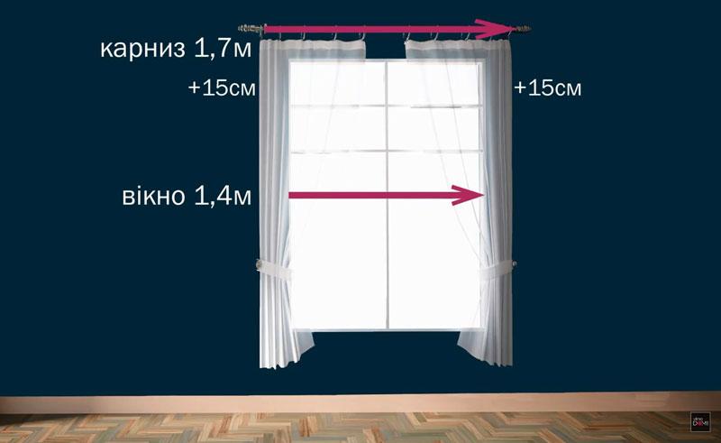ціна на вікна чернівці