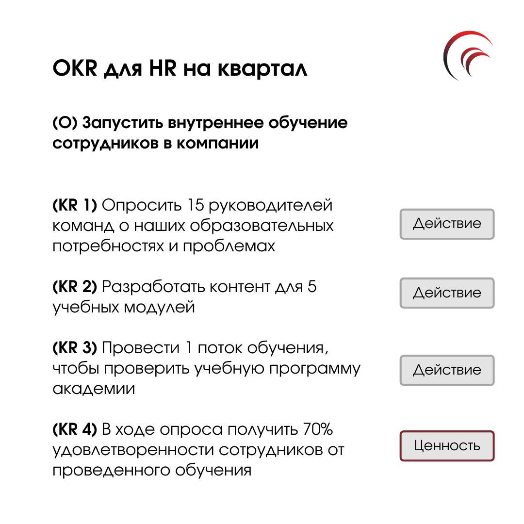 пример OKR для HR