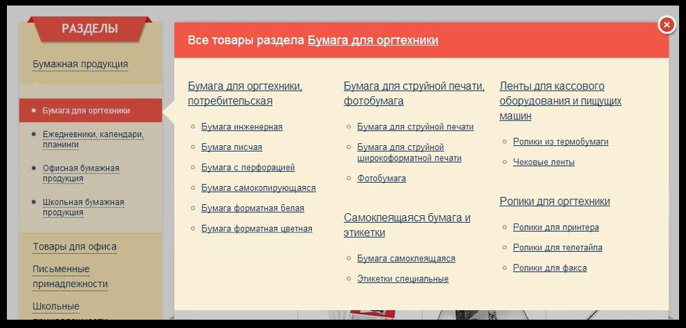 Раскрытый пункт меню на прежнем сайте   SobakaPav.ru