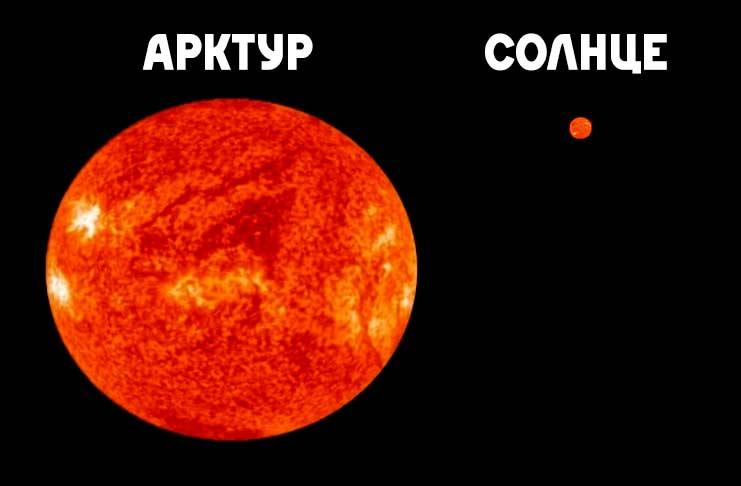 """Шелдан Нидл: """"Звездный Флот Галактической Федерации Света и его размещение"""" Arktur"""