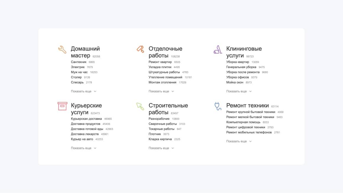 Категории на сайте объявлений – kabanchik.ua