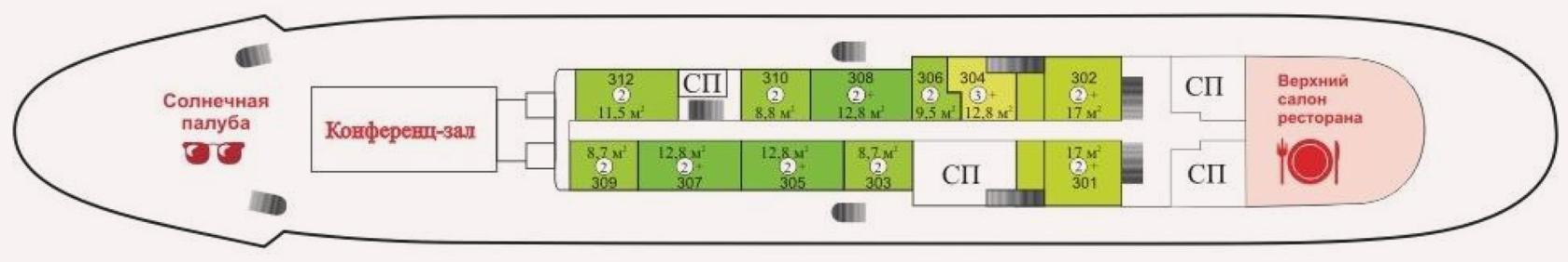План палубы Stella Australis