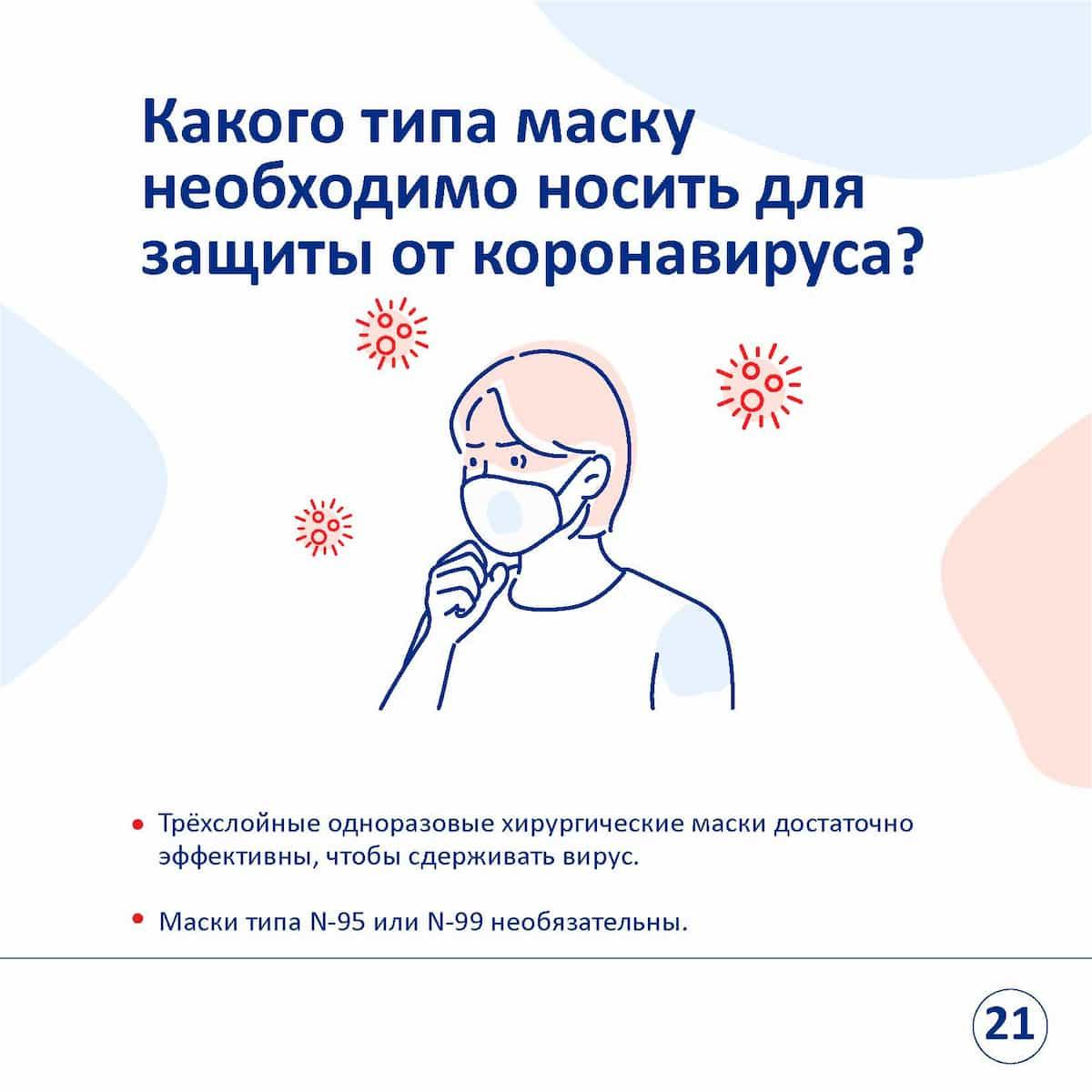 тип масок защищающих от коронавируса