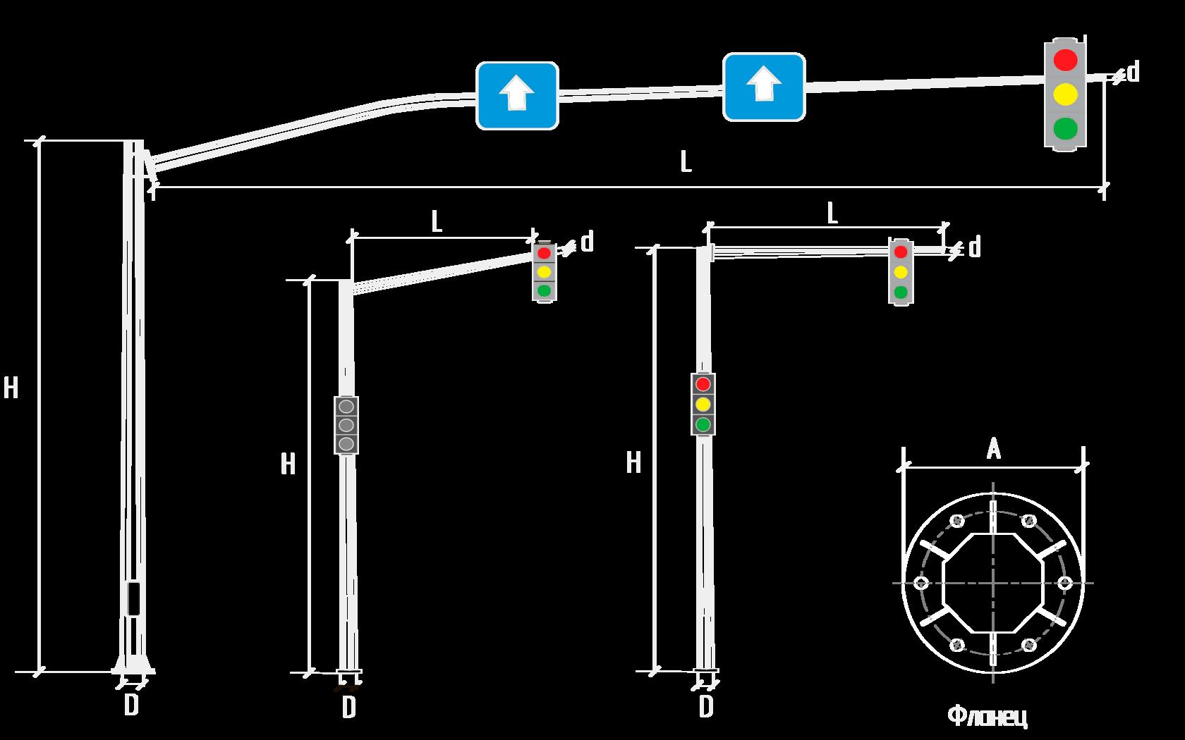 Опоры для светосигнального оборудования серии ОСФГ и ОГСГ