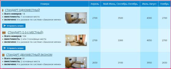 Пример отзыва на сайте санатория