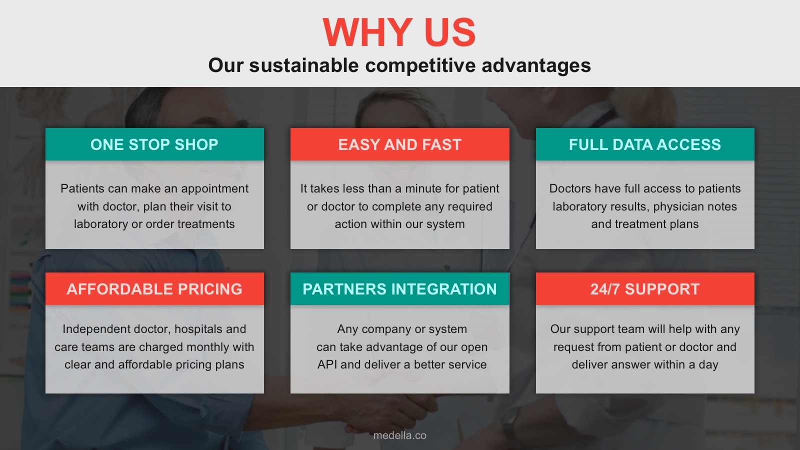 why us slide pitch deck template
