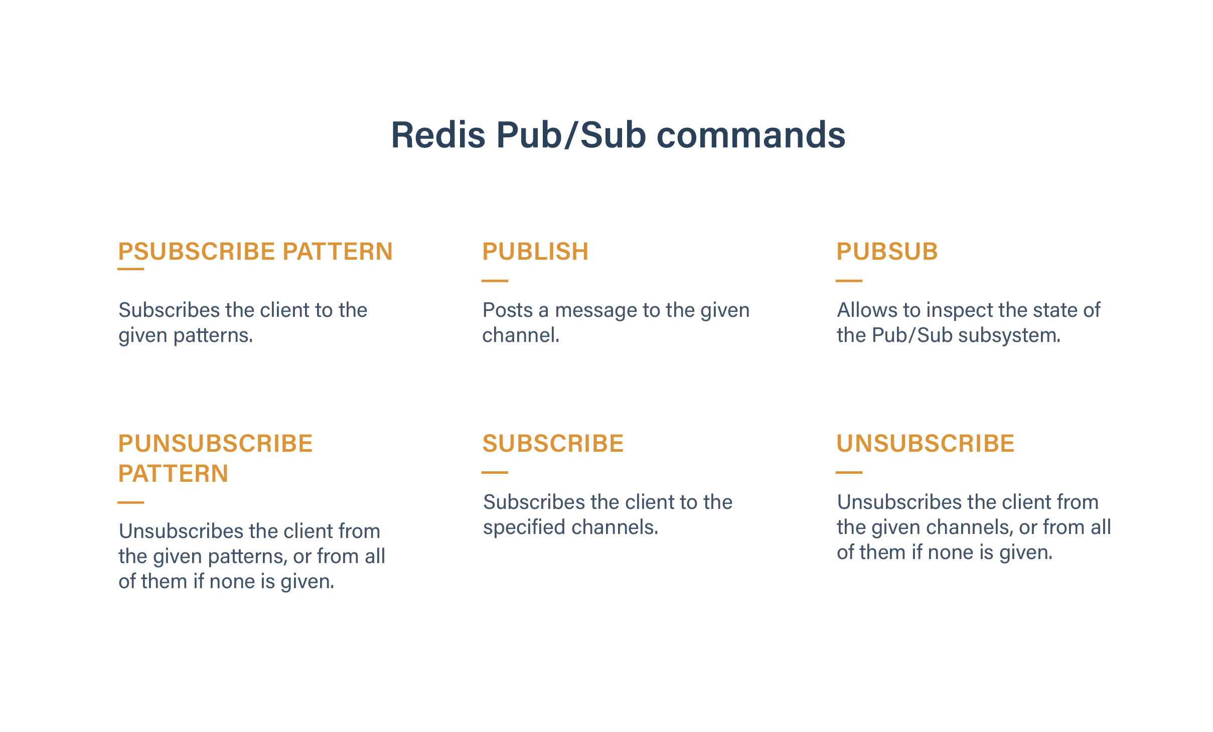 ActiveMQ vs Redis Pub/Sub  Introduction to message brokers