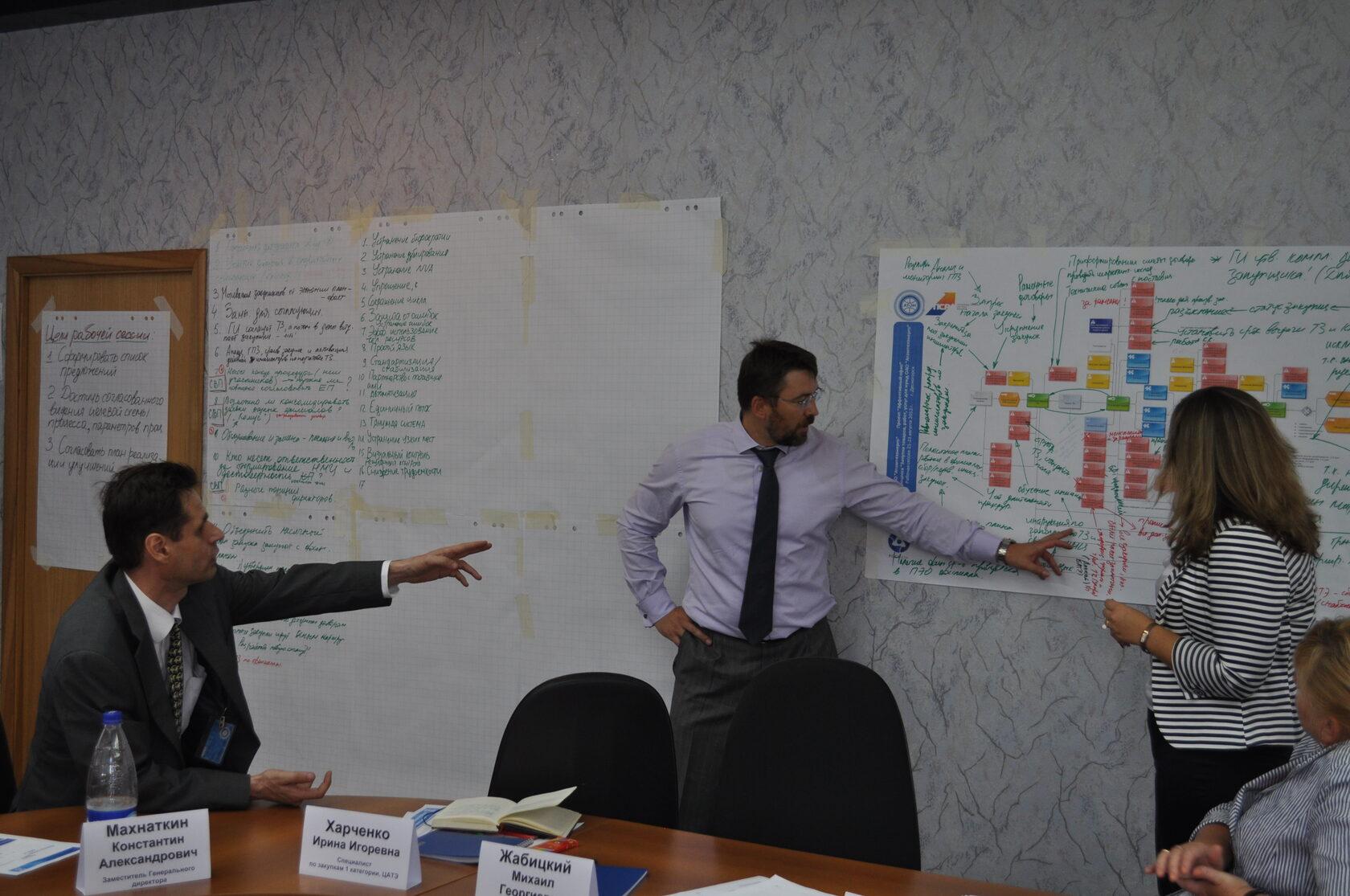 Рабочая сессия по улучшению процесса закупок в компании «Атомтехэнерго»