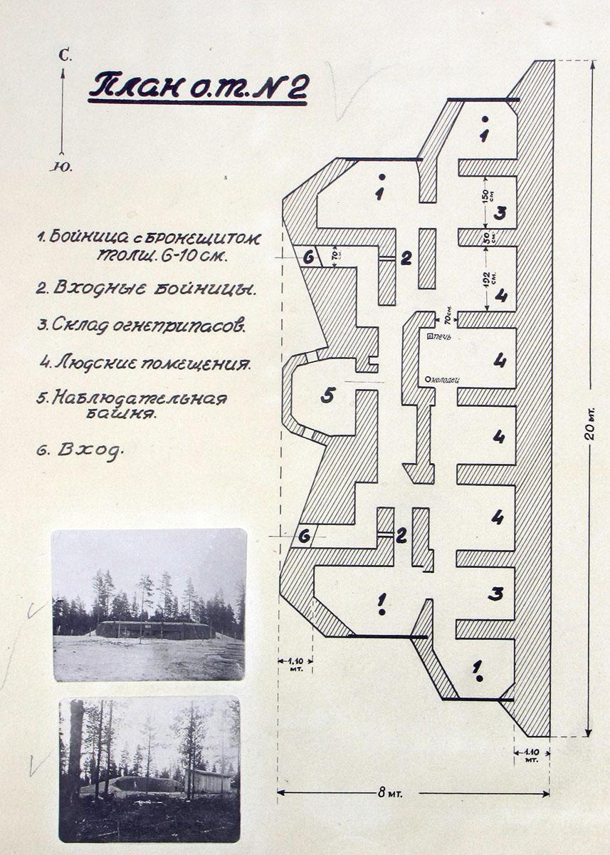 Планировка дота Инк-4