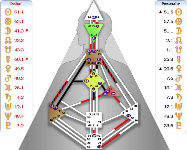 кеды рассчитать рейв карту онлайн дополнять новыми материалами