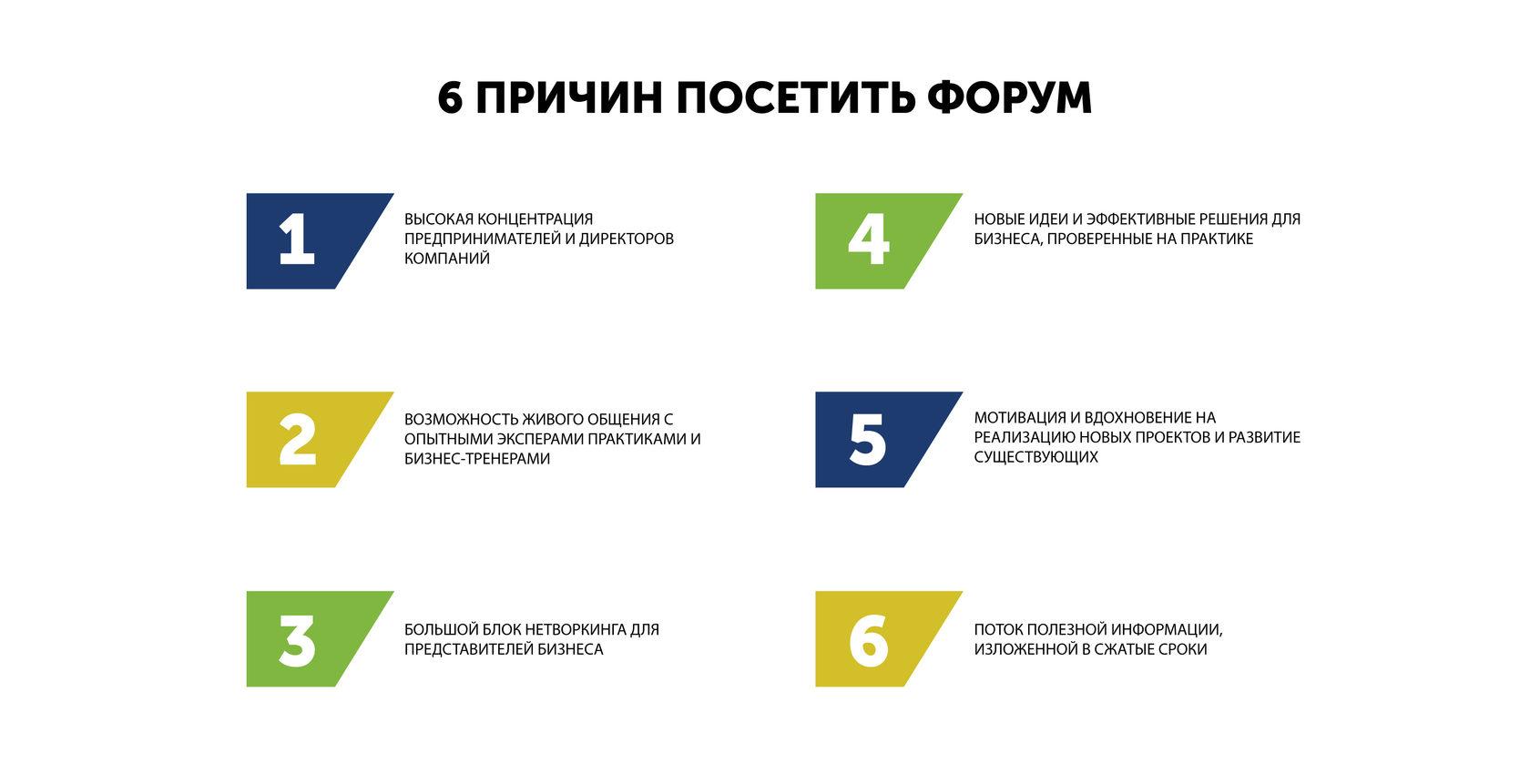 Идеи бизнеса программа бизнес план производства фургонов