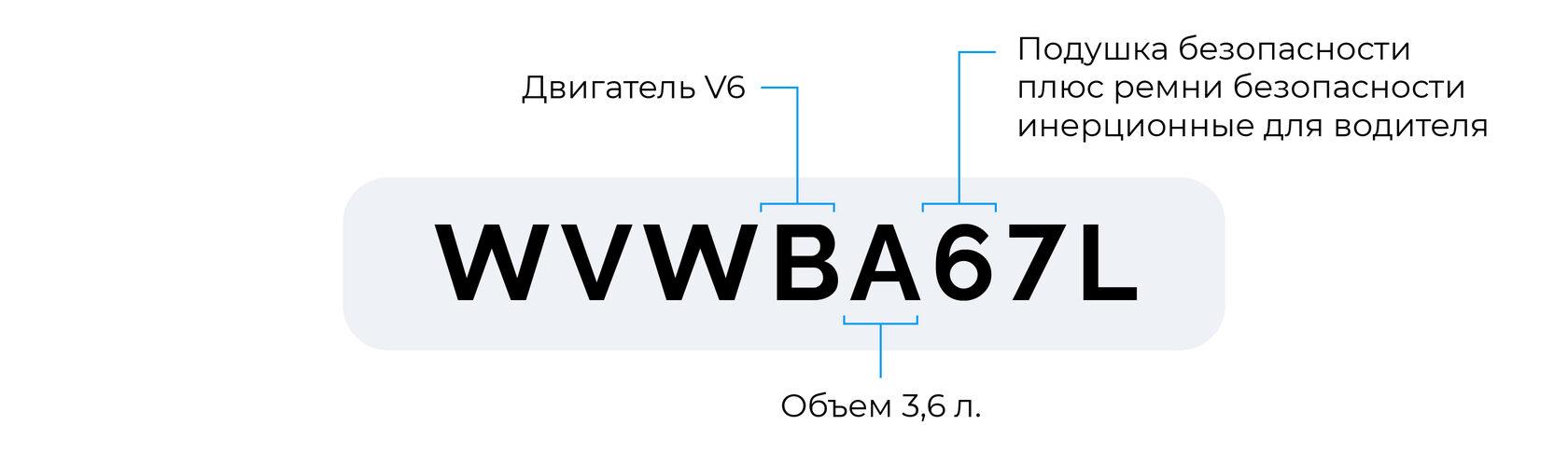 расшифровка VIN-кода
