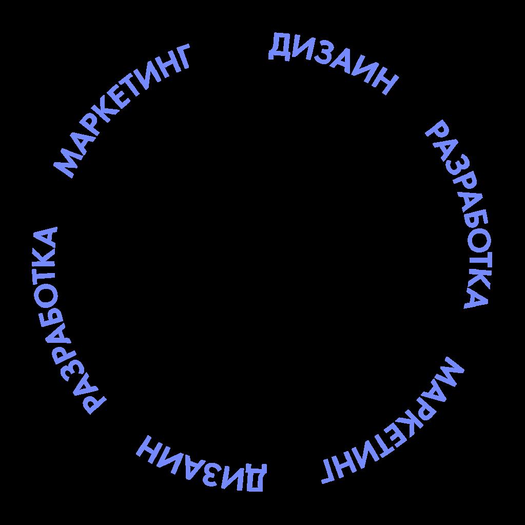 создание сайтов в Обнинске и Калуге