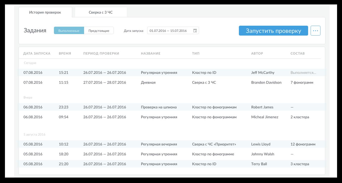 Дизайн мокапов интерфейса | Sobakapav.ru