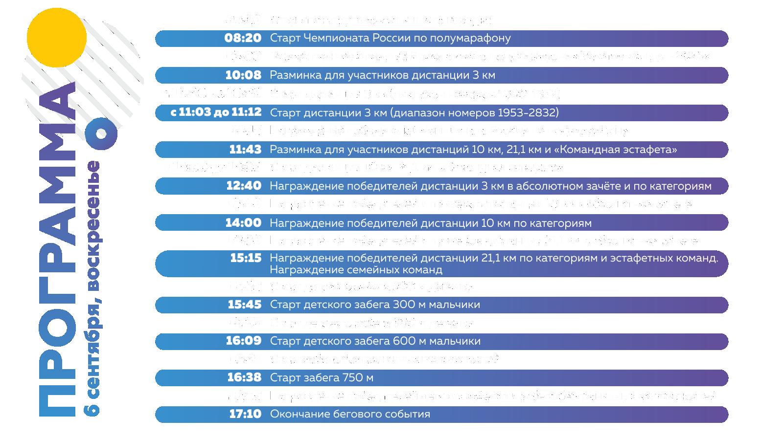 Программа Ярославского полумарафона 2020 «Золотое кольцо»