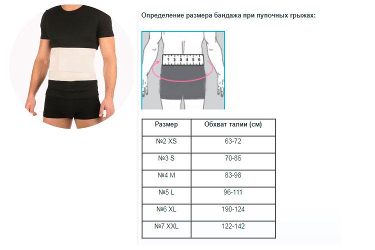 определение размеров бандажа