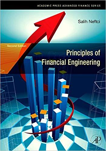 principles of finance assignment Principles of finance icomplete the following textbook questions:chapter 4: questions 4-1 through 4-5 on page 183chapter 5: questions 5-1 through 5-5 on page 231business school assignment instructionsthe requirements below must be met for your paper to be accepted and graded:write between 750 – 1,250 words (approximately 3 – 5 pages) using.