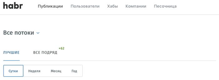 Только наХабре выходит 100+ постов вдень. Попробуй уследи завсеми | SobakaPav.ru