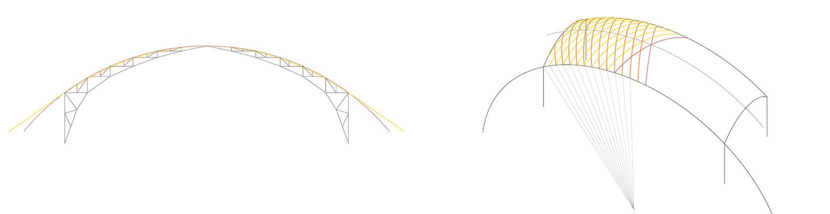 построение покрытия листопрокатного цеха в выксе