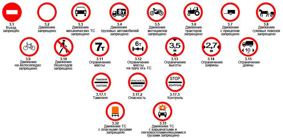 Запрещающие дорожные знаки фото