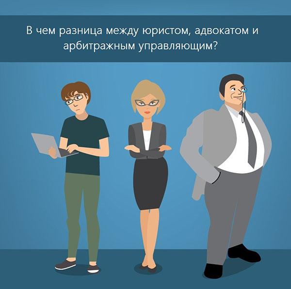 спб вакансия юрист по банкротству